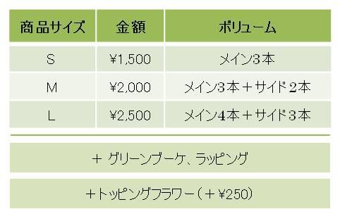 11.商品サイズと金額