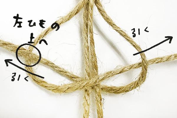 右の紐を左上⇒中心下⇒左上の流れで通します。通したら左右の紐を引きます。