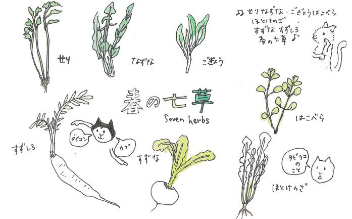 七草粥とは 1月7日に「七草」をいれて炊いたお粥を食べることで、「七草粥の日」や「七草の日」と言われています。  「せり、なずな、ごぎょう、はこべら、ほとけのざ、すずな、すずしろ、これぞ七草」という覚え歌はみなさん耳にしたことがあるのではないでしょうか?  1月7日に七草粥を食べる風習は、3月3日の上巳の節句(桃の節句)や5月5日の端午の節句など「五節句」の一つで、年末年始やお正月を終え、胃や身体をいたわるために七草粥を食べ、今年一年の無病息災を願う行事として根付いています。