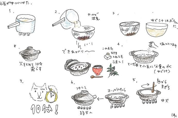 材料 材料 (2~3人分)  小豆 1/4CUP(45㏄)  お米 1/2CUP(90㏄)  小豆の煮汁+水(お粥を炊く分)3CUP(540㏄)  塩 ひとつまみ  小豆を煮る水 鍋になみなみ  作り方 1 大き目の鍋に小豆となみなみ水を入れ、沸騰させる。1~2分沸騰させたら小豆をざるに開けてゆで汁を捨てる  2 もう一度鍋に水を入れ、再度沸騰させる。沸騰したらざるに開ける。煮汁は取っておく。  3 米をとぎ、土鍋に入れる。アズキと、分量通りのゆで汁に足りなかったら水を加え、塩も加えてから20分ほど浸水させる  4 中火で沸騰するまで蓋をせず、たまにかき混ぜながら様子を見る。  5 沸騰したら弱火にし、蓋をして10分炊く。  もっと簡単 市販の「ゆであずき」でもできます! その場合は3からスタートしてください。