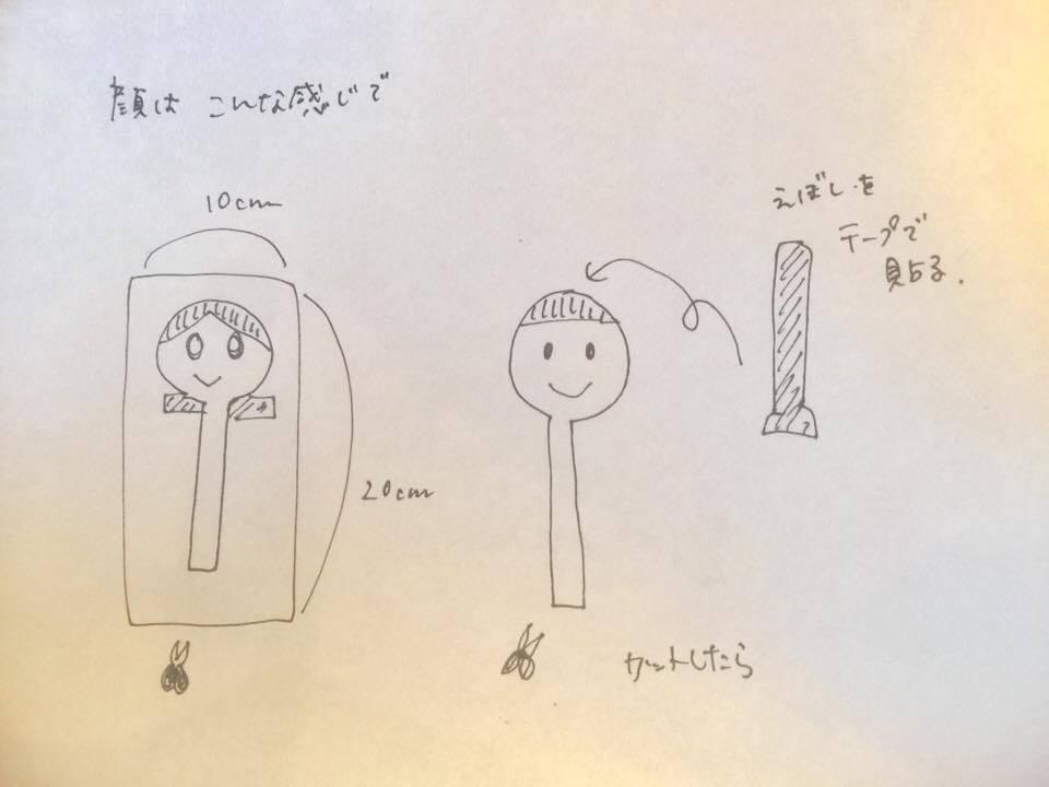 10×20cmの画用紙を顔と首用につなげてカします。烏帽子や髪の毛、顔はお好みで。1,2歳の子供と一緒に作る場合は大人が用意してあげても良いと思います。