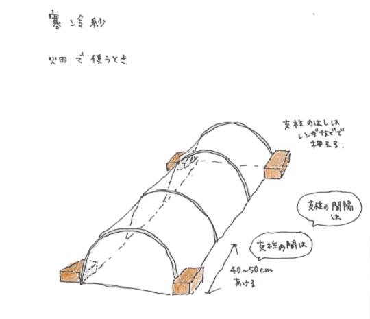 トンネル用支柱を40~50cm間隔に畝の周りにしっかりと土中に差し込みます。その上からレンガなどで風に飛ばされないように押さえます。