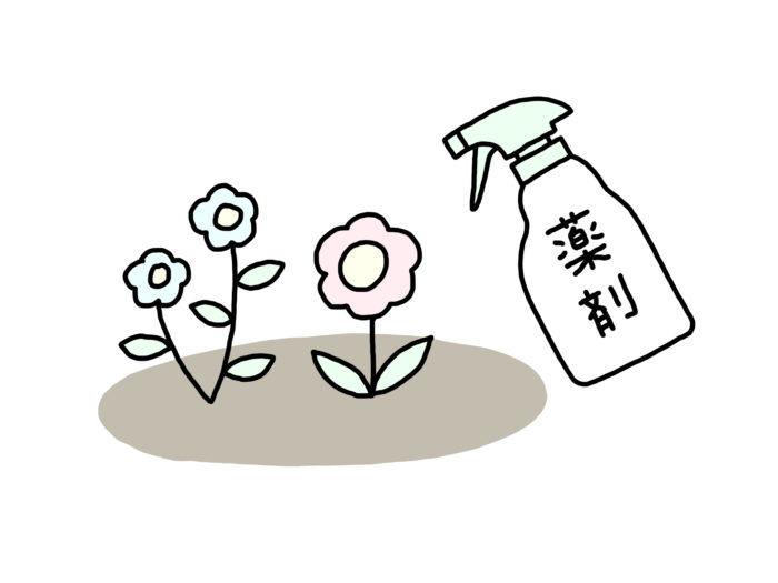 病気や害虫、雑草など、ほかの生物によりもたらされるストレスです。これも対処方法は明確で、殺虫剤や殺菌剤、除草剤などで対処することができます。