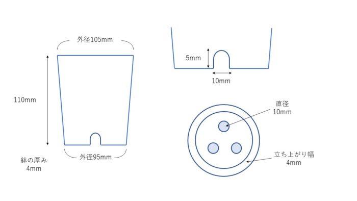 3.5号鉢の寸法イメージ