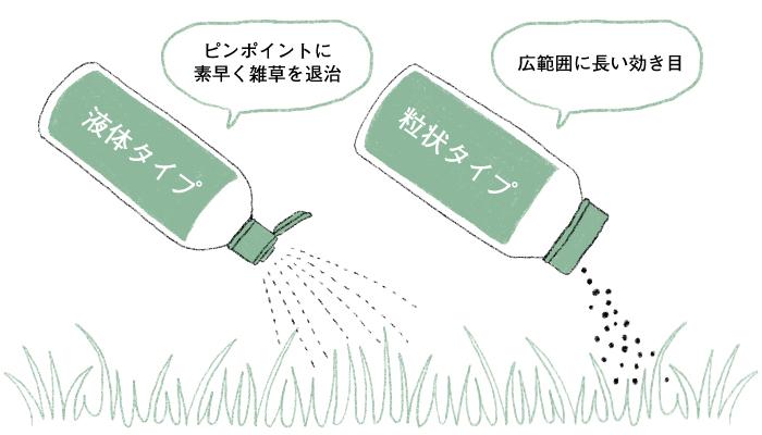 除草剤は液体ライプと粒状タイプの大きく2種類に分けられる